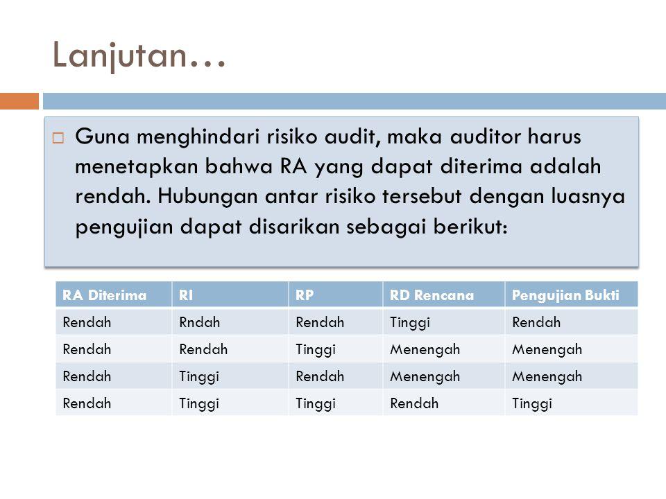 Lanjutan…  Guna menghindari risiko audit, maka auditor harus menetapkan bahwa RA yang dapat diterima adalah rendah. Hubungan antar risiko tersebut de