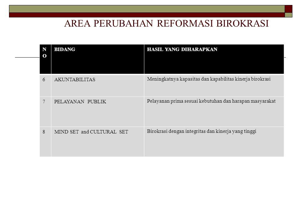 TUNJANGAN JABATAN PLP BERDASARKAN PERPRES NO.21 TAHUN 2013 JENJANG JABATANBESAR TUNJANGAN PLP MADYARp.