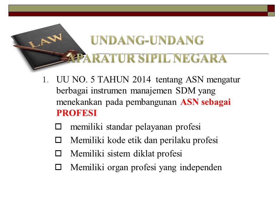 UU ASN tidak mengamanatkan pengisian jabatan melalui promosi terbuka untuk jabatan Administrator (eselon III) dan Pengawas (eselon IV), karena merupakan sistem karier tertutup kementerian yang juga sebagai bagian dari pola karier PNS kementerian.