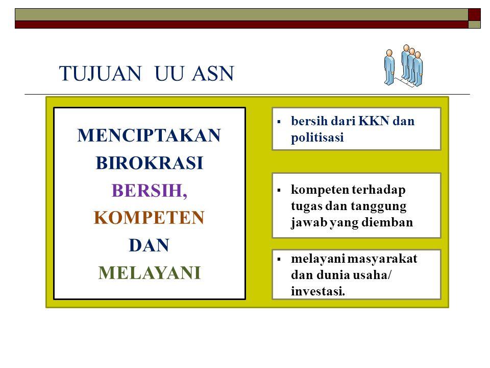 Jabatan Administrasi Jabatan Fungsional Jabatan Pimpinan Tinggi Administrator (eselon III) KEAHLIAN: a.Ahli Utama Pimpinan Tinggi Utama (eselon I) Pengawas (eselon IV) b.