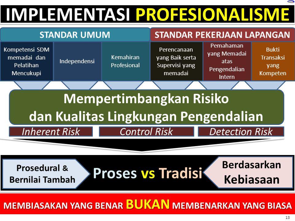 IMPLEMENTASI PROFESIONALISME Kompetensi SDM memadai dan Pelatihan Mencukupi Proses vs Tradisi Prosedural & Bernilai Tambah Berdasarkan Kebiasaan Inher