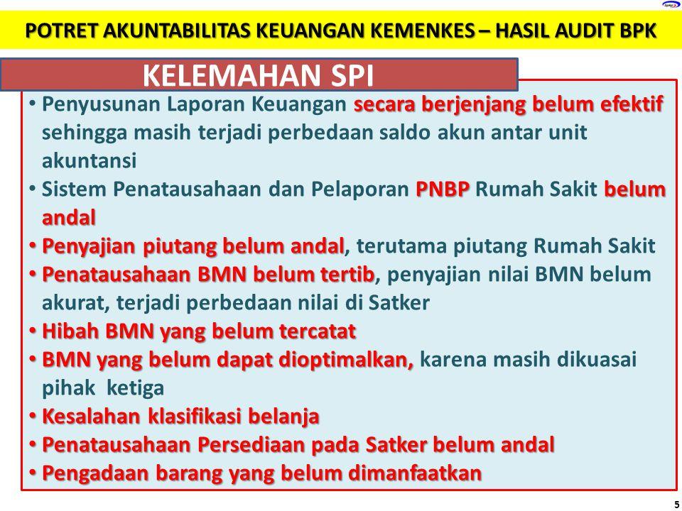 . Badan Pengawasan Keuangan dan Pembangunan (BPKP) Jalan Pramuka No 33 Jakarta 13120 Telepon (021) 85910031 (hunting) Web: http://www.bpkp.go.idhttp://www.bpkp.go.id TERIMA KASIH 16