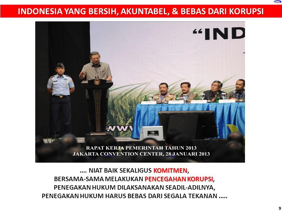 INDONESIA YANG BERSIH, AKUNTABEL, & BEBAS DARI KORUPSI KOMITMEN.... NIAT BAIK SEKALIGUS KOMITMEN, PENCEGAHAN KORUPSI BERSAMA-SAMA MELAKUKAN PENCEGAHAN