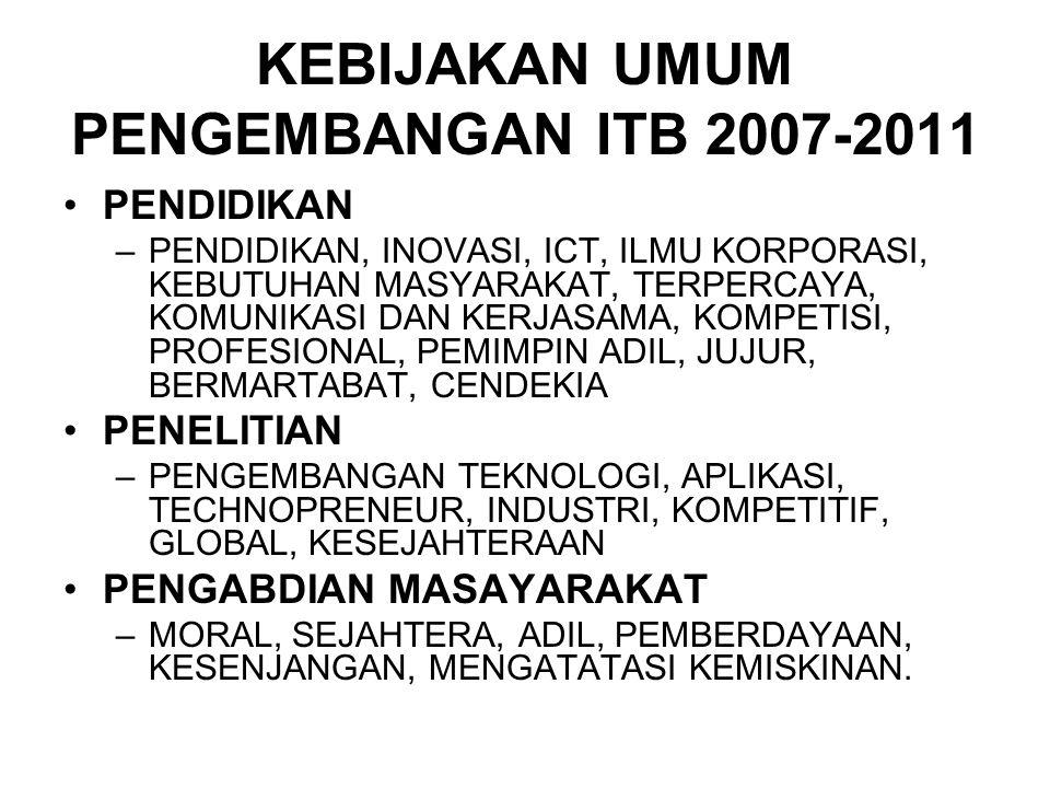 KEBIJAKAN UMUM PENGEMBANGAN ITB 2007-2011 PENDIDIKAN –PENDIDIKAN, INOVASI, ICT, ILMU KORPORASI, KEBUTUHAN MASYARAKAT, TERPERCAYA, KOMUNIKASI DAN KERJASAMA, KOMPETISI, PROFESIONAL, PEMIMPIN ADIL, JUJUR, BERMARTABAT, CENDEKIA PENELITIAN –PENGEMBANGAN TEKNOLOGI, APLIKASI, TECHNOPRENEUR, INDUSTRI, KOMPETITIF, GLOBAL, KESEJAHTERAAN PENGABDIAN MASAYARAKAT –MORAL, SEJAHTERA, ADIL, PEMBERDAYAAN, KESENJANGAN, MENGATATASI KEMISKINAN.