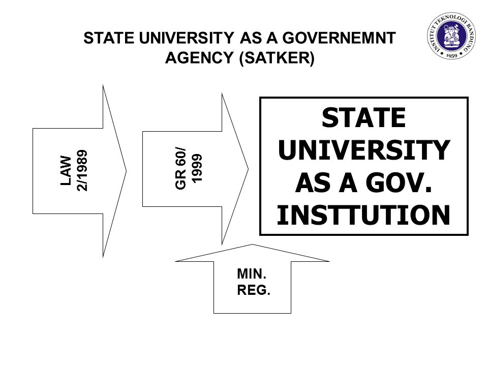 STATE UNIVERSITY AS A GOVERNEMNT AGENCY (SATKER) LAW 2/1989 GR 60/ 1999 STATE UNIVERSITY AS A GOV.