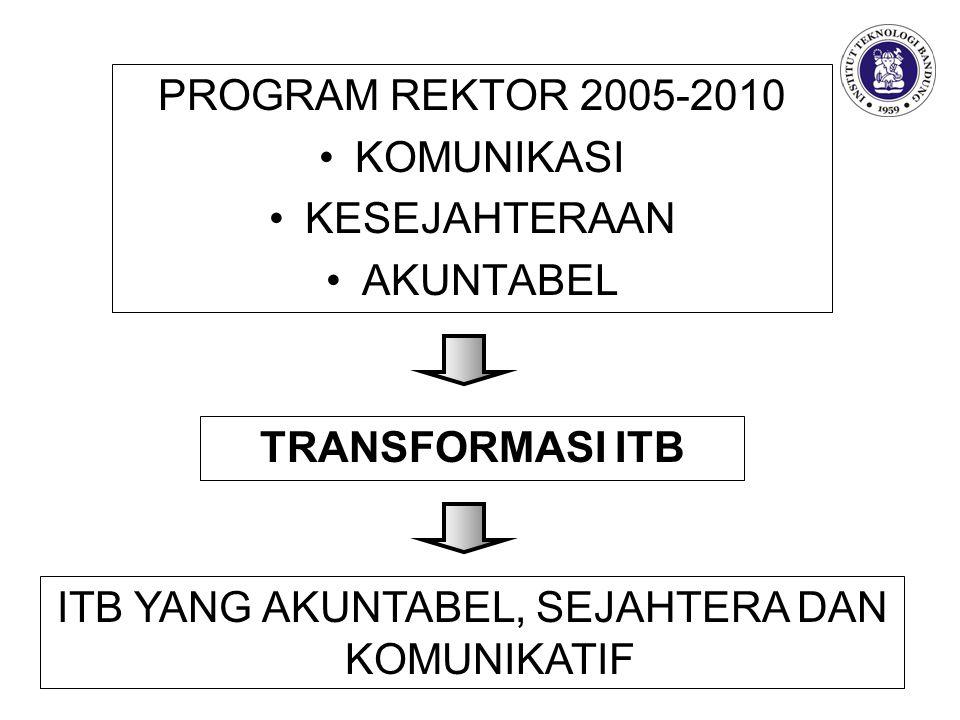 PROGRAM REKTOR 2005-2010 KOMUNIKASI KESEJAHTERAAN AKUNTABEL TRANSFORMASI ITB ITB YANG AKUNTABEL, SEJAHTERA DAN KOMUNIKATIF