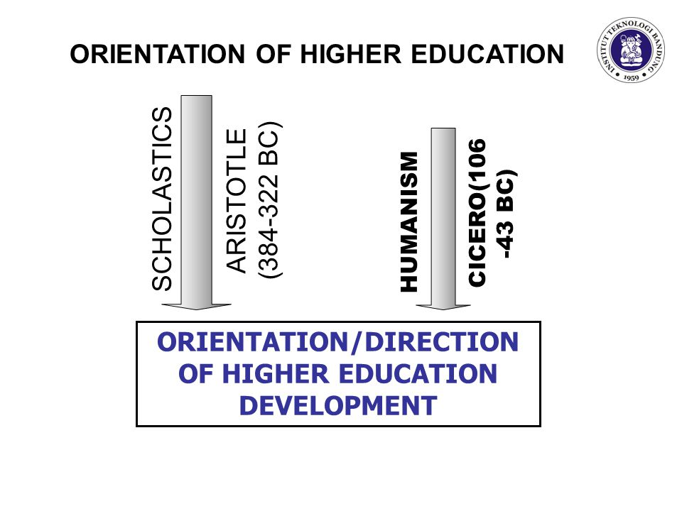 ORIENTATION OF HIGHER EDUCATION HUMANISM ORIENTATION/DIRECTION OF HIGHER EDUCATION DEVELOPMENT SCHOLASTICS ARISTOTLE (384-322 BC) CICERO(106 -43 BC)
