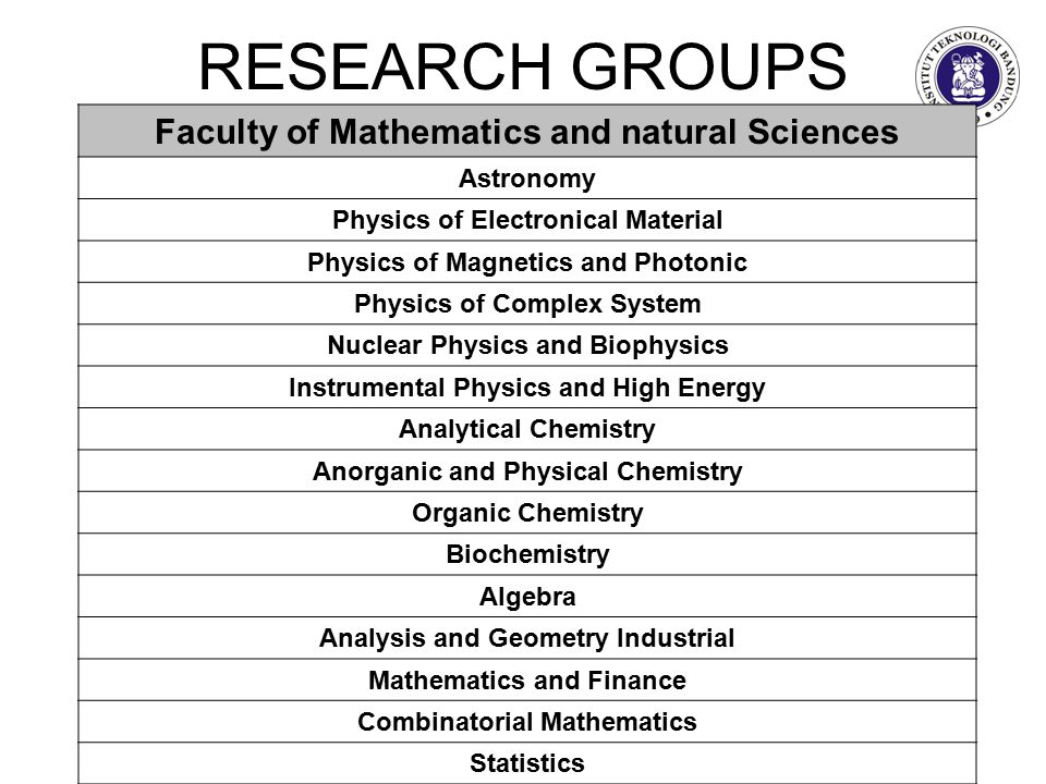RESEARCH GROUPS Faculty of Mathematics and natural Sciences Astronomy Physics of Electronical Material Physics of Magnetics and Photonic Physics of Complex System Nuclear Physics and Biophysics Instrumental Physics and High Energy Analytical Chemistry Anorganic and Physical Chemistry Organic Chemistry Biochemistry Algebra Analysis and Geometry Industrial Mathematics and Finance Combinatorial Mathematics Statistics