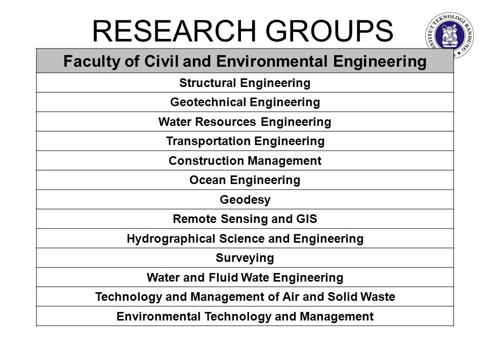 RESEARCH GROUPS Faculty of Civil and Environmental Engineering Structural Engineering Geotechnical Engineering Water Resources Engineering Transportation Engineering Construction Management Ocean Engineering Geodesy Remote Sensing and GIS Hydrographical Science and Engineering Surveying Water and Fluid Wate Engineering Technology and Management of Air and Solid Waste Environmental Technology and Management
