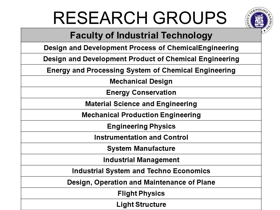 RESEARCH GROUPS Faculty of Industrial Technology Design and Development Process of ChemicalEngineering Design and Development Product of Chemical Engineering Energy and Processing System of Chemical Engineering Mechanical Design Energy Conservation Material Science and Engineering Mechanical Production Engineering Engineering Physics Instrumentation and Control System Manufacture Industrial Management Industrial System and Techno Economics Design, Operation and Maintenance of Plane Flight Physics Light Structure