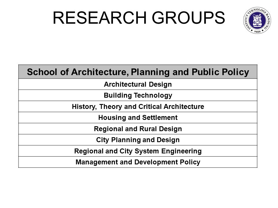 RESEARCH GROUPS School of Architecture, Planning and Public Policy Architectural Design Building Technology History, Theory and Critical Architecture Housing and Settlement Regional and Rural Design City Planning and Design Regional and City System Engineering Management and Development Policy