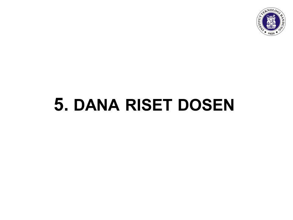 5. DANA RISET DOSEN