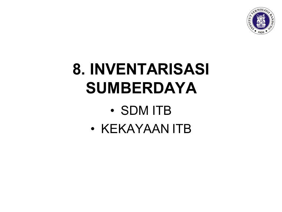 8. INVENTARISASI SUMBERDAYA SDM ITB KEKAYAAN ITB