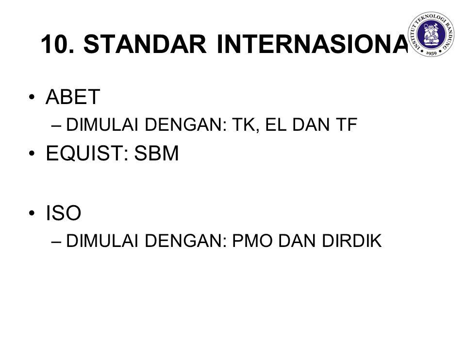 10. STANDAR INTERNASIONAL ABET –DIMULAI DENGAN: TK, EL DAN TF EQUIST: SBM ISO –DIMULAI DENGAN: PMO DAN DIRDIK