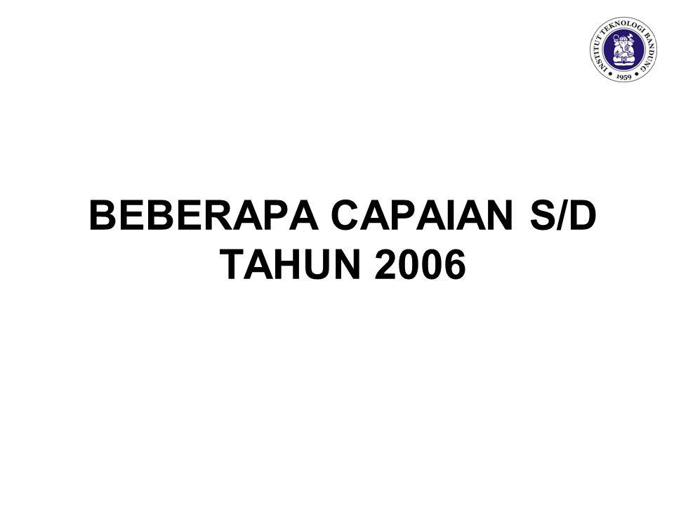 BEBERAPA CAPAIAN S/D TAHUN 2006