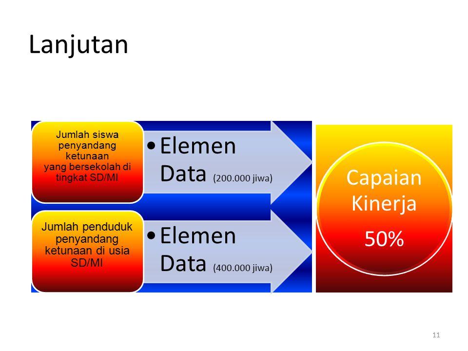 Lanjutan Elemen Data (200.000 jiwa) Jumlah siswa penyandang ketunaan yang bersekolah di tingkat SD/MI Elemen Data (400.000 jiwa) Jumlah penduduk penya