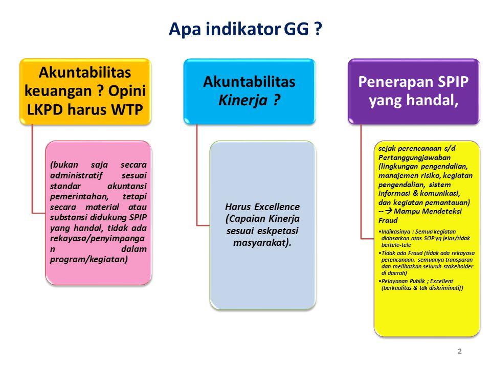 Apa indikator GG ? Akuntabilitas keuangan ? Opini LKPD harus WTP (bukan saja secara administratif sesuai standar akuntansi pemerintahan, tetapi secara