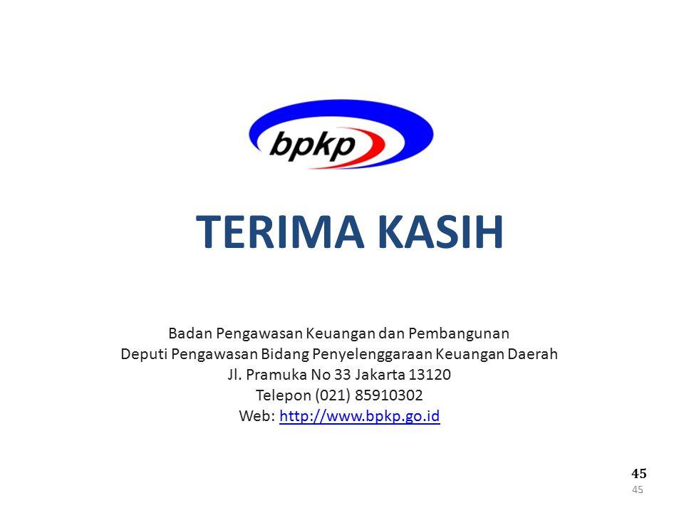 .45 Badan Pengawasan Keuangan dan Pembangunan Deputi Pengawasan Bidang Penyelenggaraan Keuangan Daerah Jl. Pramuka No 33 Jakarta 13120 Telepon (021) 8