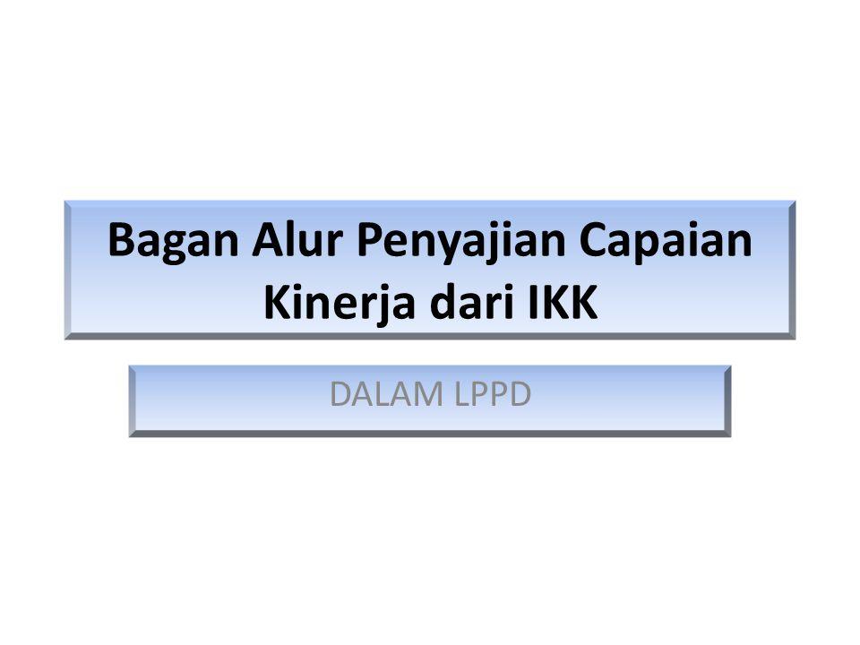 Bagan Alur Penyajian Capaian Kinerja dari IKK DALAM LPPD