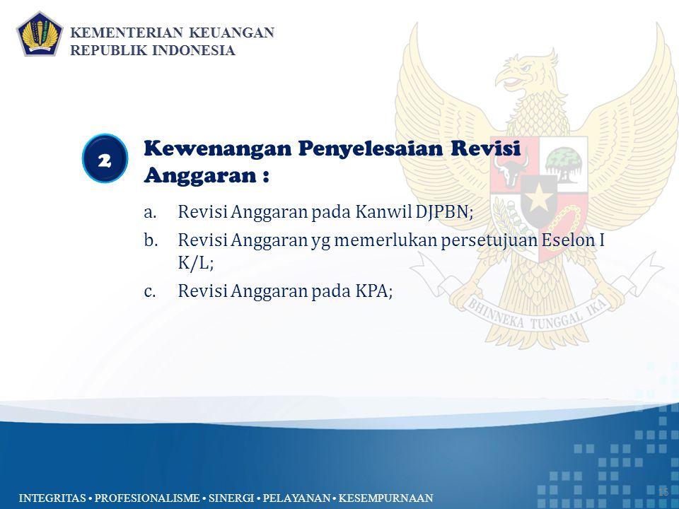 INTEGRITAS PROFESIONALISME SINERGI PELAYANAN KESEMPURNAAN 14 Pergeseran anggaran dlm rangka penyelesaian tunggakan tahun yg lalu....(2/2) f.tunjangan