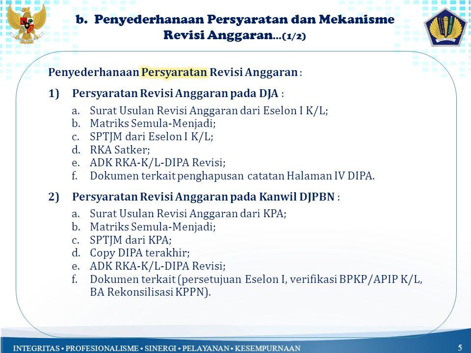 INTEGRITAS PROFESIONALISME SINERGI PELAYANAN KESEMPURNAAN 15 Kewenangan Penyelesaian Revisi Anggaran : a.Revisi Anggaran pada Kanwil DJPBN; b.Revisi Anggaran yg memerlukan persetujuan Eselon I K/L; c.Revisi Anggaran pada KPA; 2