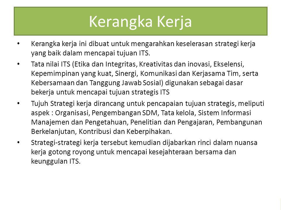 Kerangka Kerja Kerangka kerja ini dibuat untuk mengarahkan keselerasan strategi kerja yang baik dalam mencapai tujuan ITS. Tata nilai ITS (Etika dan I