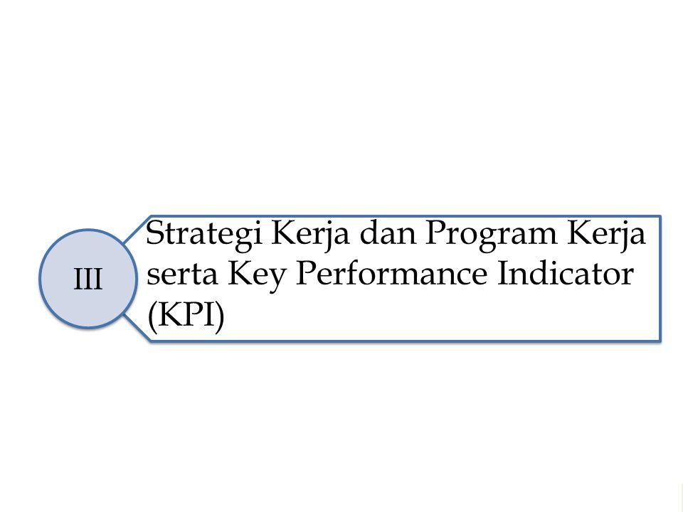 Strategi Kerja dan Program Kerja serta Key Performance Indicator (KPI) III Melayani semua dengan jiwa Kegotongroyongan – untuk menggapai Kesejahtteraan bersama – dan meraih Keunggulan