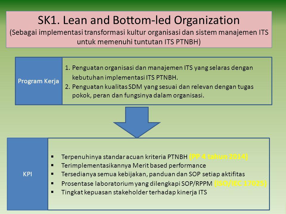 SK1. Lean and Bottom-led Organization (Sebagai implementasi transformasi kultur organisasi dan sistem manajemen ITS untuk memenuhi tuntutan ITS PTNBH)