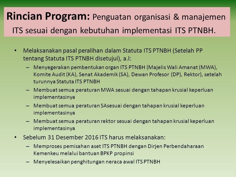 Rincian Program: Penguatan organisasi & manajemen ITS sesuai dengan kebutuhan implementasi ITS PTNBH. Melaksanakan pasal peralihan dalam Statuta ITS P