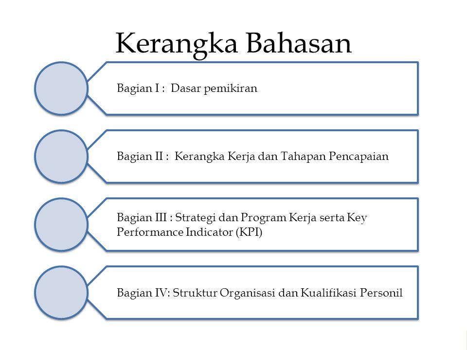 Kerangka Bahasan Bagian I : Dasar pemikiran Bagian II : Kerangka Kerja dan Tahapan Pencapaian Bagian III : Strategi dan Program Kerja serta Key Performance Indicator (KPI) Bagian IV: Struktur Organisasi dan Kualifikasi Personil Melayani semua dengan jiwa Kegotongroyongan – untuk menggapai Kesejahtteraan bersama – dan meraih Keunggulan