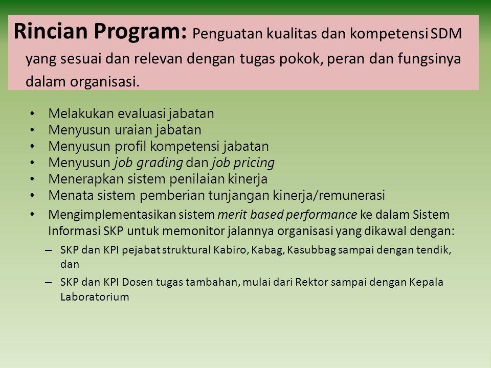 Rincian Program: Penguatan kualitas dan kompetensi SDM yang sesuai dan relevan dengan tugas pokok, peran dan fungsinya dalam organisasi. Melakukan eva