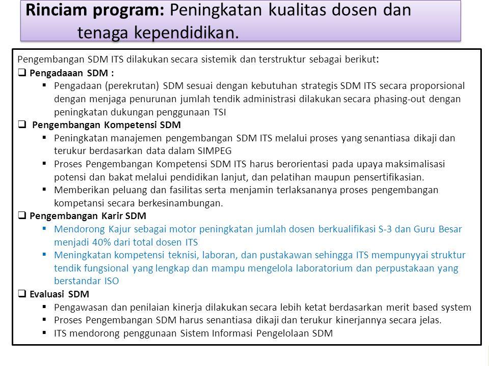 Pengembangan SDM ITS dilakukan secara sistemik dan terstruktur sebagai berikut :  Pengadaaan SDM :  Pengadaan (perekrutan) SDM sesuai dengan kebutuhan strategis SDM ITS secara proporsional dengan menjaga penurunan jumlah tendik administrasi dilakukan secara phasing-out dengan peningkatan dukungan penggunaan TSI  Pengembangan Kompetensi SDM  Peningkatan manajemen pengembangan SDM ITS melalui proses yang senantiasa dikaji dan terukur berdasarkan data dalam SIMPEG  Proses Pengembangan Kompetensi SDM ITS harus berorientasi pada upaya maksimalisasi potensi dan bakat melalui pendidikan lanjut, dan pelatihan maupun pensertifikasian.