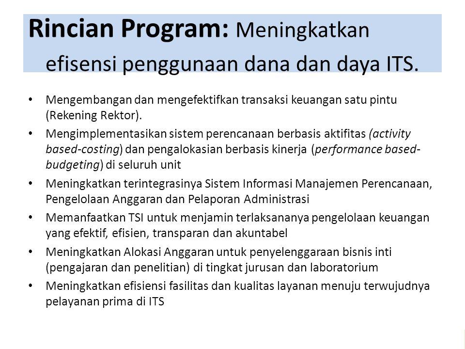 Rincian Program: Meningkatkan efisensi penggunaan dana dan daya ITS. Mengembangan dan mengefektifkan transaksi keuangan satu pintu (Rekening Rektor).