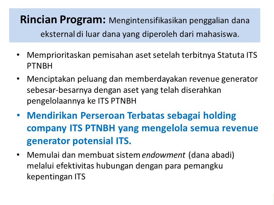 Rincian Program: Mengintensifikasikan penggalian dana eksternal di luar dana yang diperoleh dari mahasiswa. Memprioritaskan pemisahan aset setelah ter