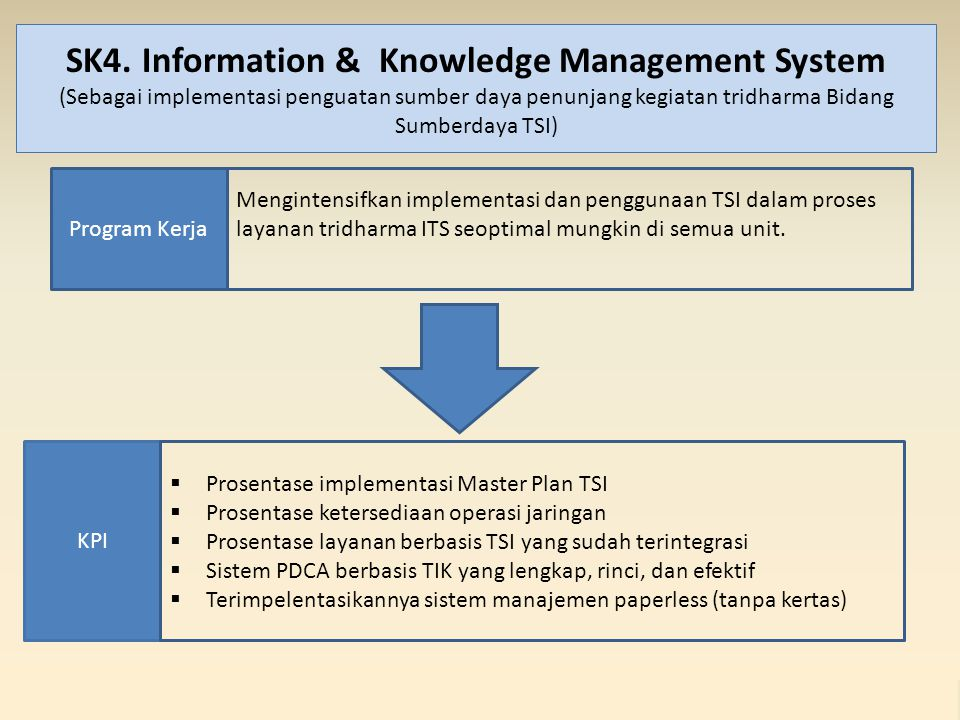SK4. Information & Knowledge Management System (Sebagai implementasi penguatan sumber daya penunjang kegiatan tridharma Bidang Sumberdaya TSI) KPI Pro