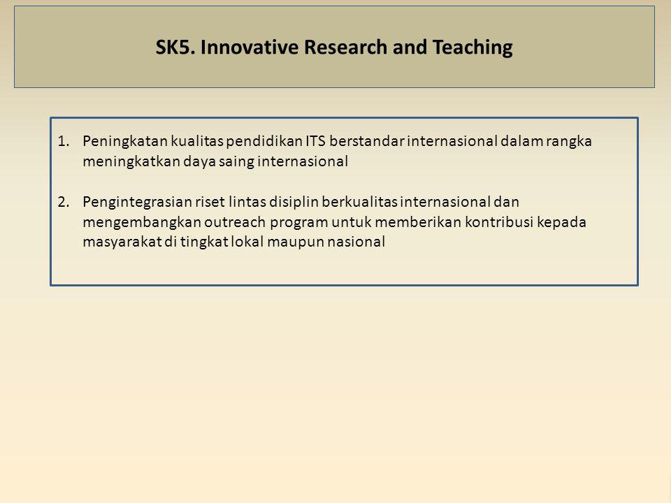 1.Peningkatan kualitas pendidikan ITS berstandar internasional dalam rangka meningkatkan daya saing internasional 2.Pengintegrasian riset lintas disiplin berkualitas internasional dan mengembangkan outreach program untuk memberikan kontribusi kepada masyarakat di tingkat lokal maupun nasional SK5.