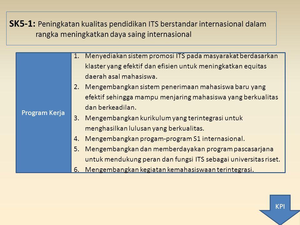 SK5-1: Peningkatan kualitas pendidikan ITS berstandar internasional dalam rangka meningkatkan daya saing internasional Program Kerja 1.Menyediakan sistem promosi ITS pada masyarakat berdasarkan klaster yang efektif dan efisien untuk meningkatkan equitas daerah asal mahasiswa.