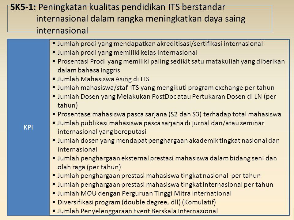 SK5-1: Peningkatan kualitas pendidikan ITS berstandar internasional dalam rangka meningkatkan daya saing internasional KPI  Jumlah prodi yang mendapa