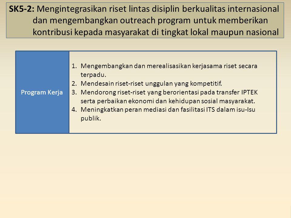 Program Kerja 1.Mengembangkan dan merealisasikan kerjasama riset secara terpadu. 2.Mendesain riset-riset unggulan yang kompetitif. 3.Mendorong riset-r