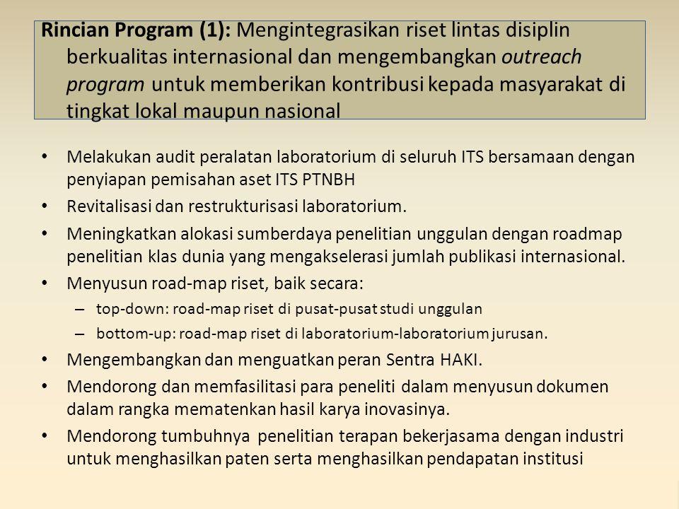 Rincian Program (1): Mengintegrasikan riset lintas disiplin berkualitas internasional dan mengembangkan outreach program untuk memberikan kontribusi k