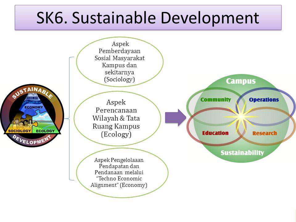 Aspek Pemberdayaan Sosial Masyarakat Kampus dan sekitarnya (Sociology) Aspek Perencanaan Wilayah & Tata Ruang Kampus (Ecology) SK6. Sustainable Develo