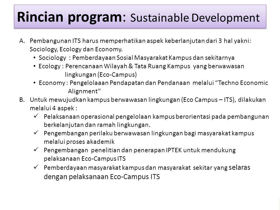 Rincian program: Sustainable Development A.Pembangunan ITS harus memperhatikan aspek keberlanjutan dari 3 hal yakni: Sociology, Ecology dan Economy.