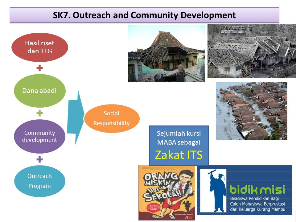 SK7. Outreach and Community Development Hasil riset dan TTG Dana abadi Community development Outreach Program Social Responsibility Sejumlah kursi MAB