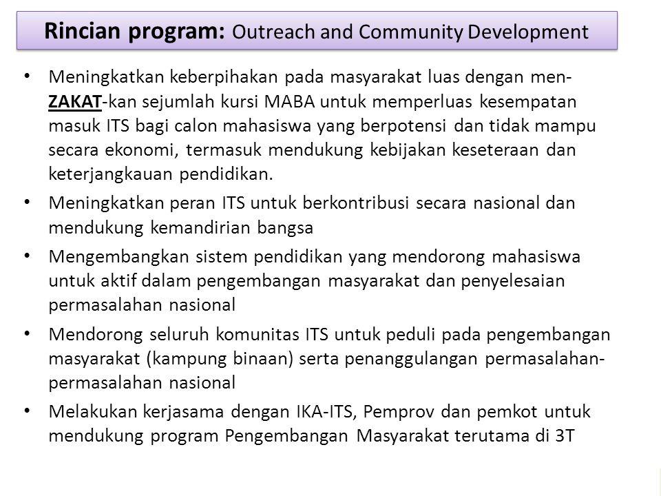 Rincian program: Outreach and Community Development Meningkatkan keberpihakan pada masyarakat luas dengan men- ZAKAT-kan sejumlah kursi MABA untuk memperluas kesempatan masuk ITS bagi calon mahasiswa yang berpotensi dan tidak mampu secara ekonomi, termasuk mendukung kebijakan keseteraan dan keterjangkauan pendidikan.