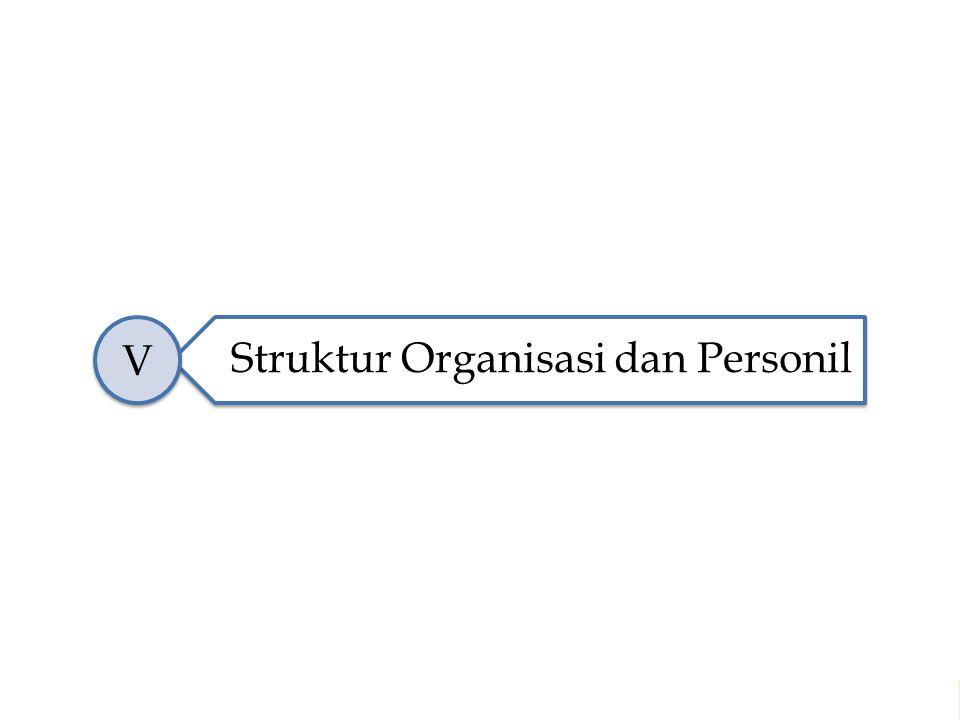 """Struktur Organisasi dan Personil V V """"Melayani semua dengan jiwa Kegotongroyongan – untuk menggapai Kesejahtteraan bersama – dan meraih Keunggulan"""""""