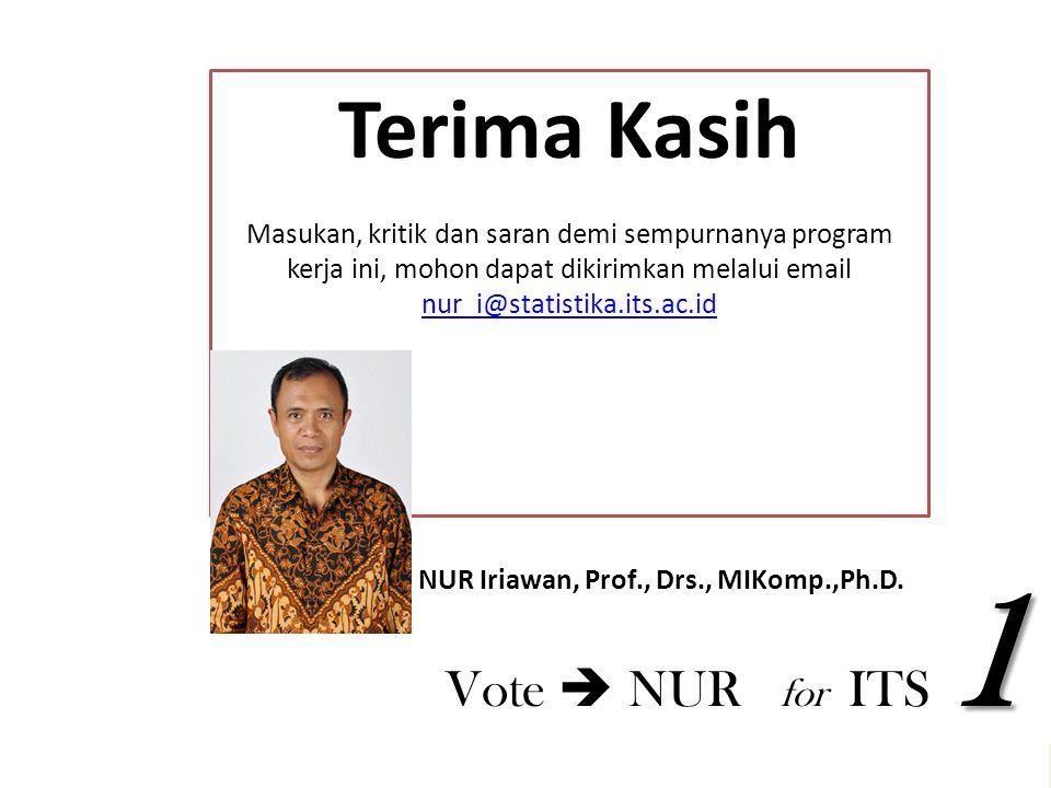 Terima Kasih Masukan, kritik dan saran demi sempurnanya program kerja ini, mohon dapat dikirimkan melalui email nur_i@statistika.its.ac.id nur_i@statistika.its.ac.id NUR Iriawan, Prof., Drs., MIKomp.,Ph.D.