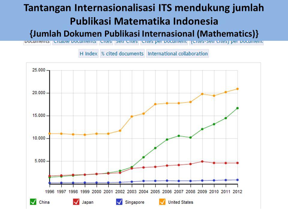 Tantangan Internasionalisasi ITS mendukung jumlah Publikasi Matematika Indonesia {Jumlah Dokumen Publikasi Internasional (Mathematics)}
