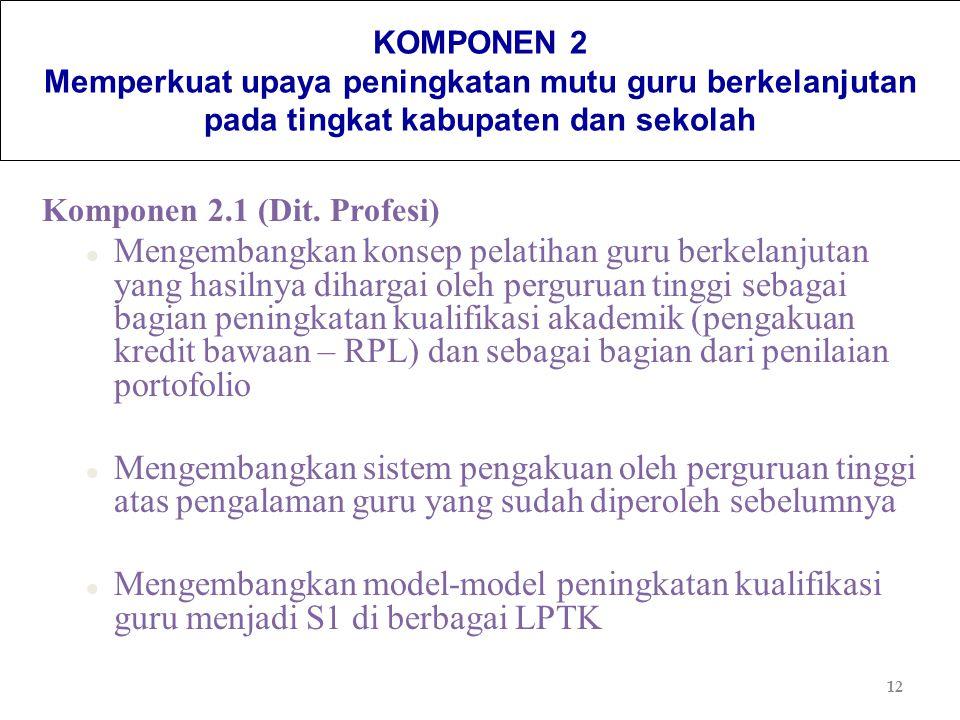 12 KOMPONEN 2 Memperkuat upaya peningkatan mutu guru berkelanjutan pada tingkat kabupaten dan sekolah Komponen 2.1 (Dit. Profesi) l Mengembangkan kons