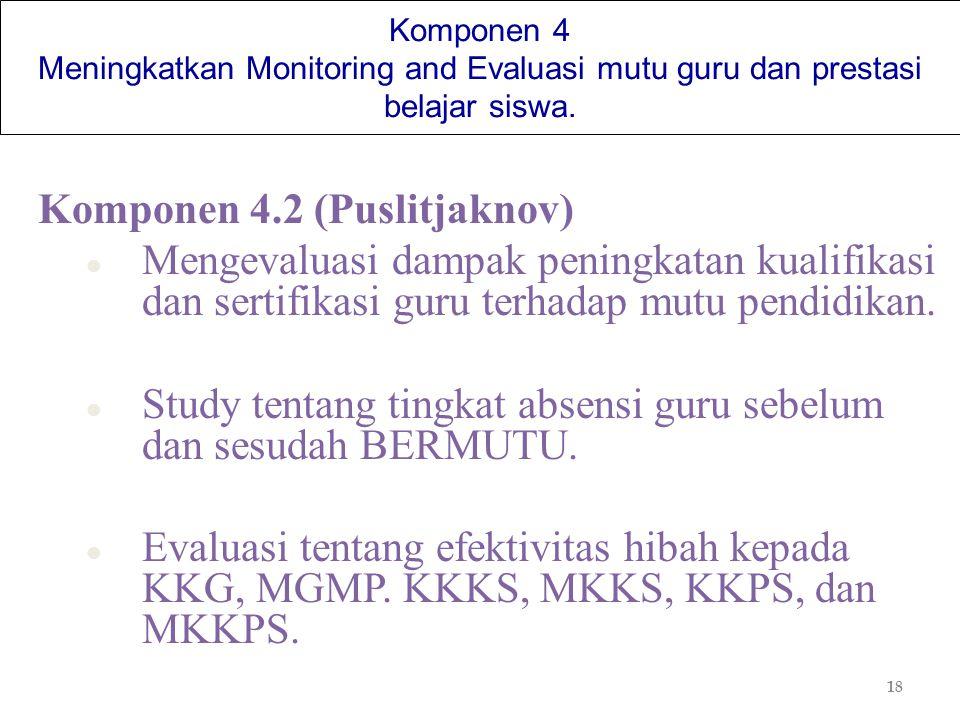 18 Komponen 4 Meningkatkan Monitoring and Evaluasi mutu guru dan prestasi belajar siswa. Komponen 4.2 (Puslitjaknov) l Mengevaluasi dampak peningkatan