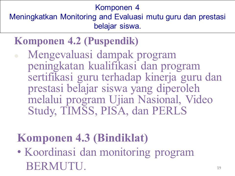 19 Komponen 4 Meningkatkan Monitoring and Evaluasi mutu guru dan prestasi belajar siswa. Komponen 4.2 (Puspendik) l Mengevaluasi dampak program pening
